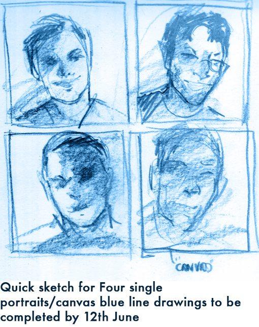 Coinalytics team sketch by iella